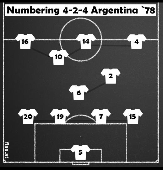 4_2_4 Argentinia 78