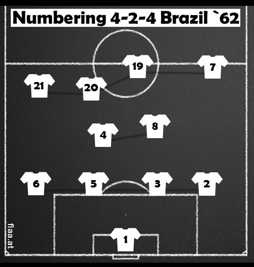 4_2_4_Brasil_62