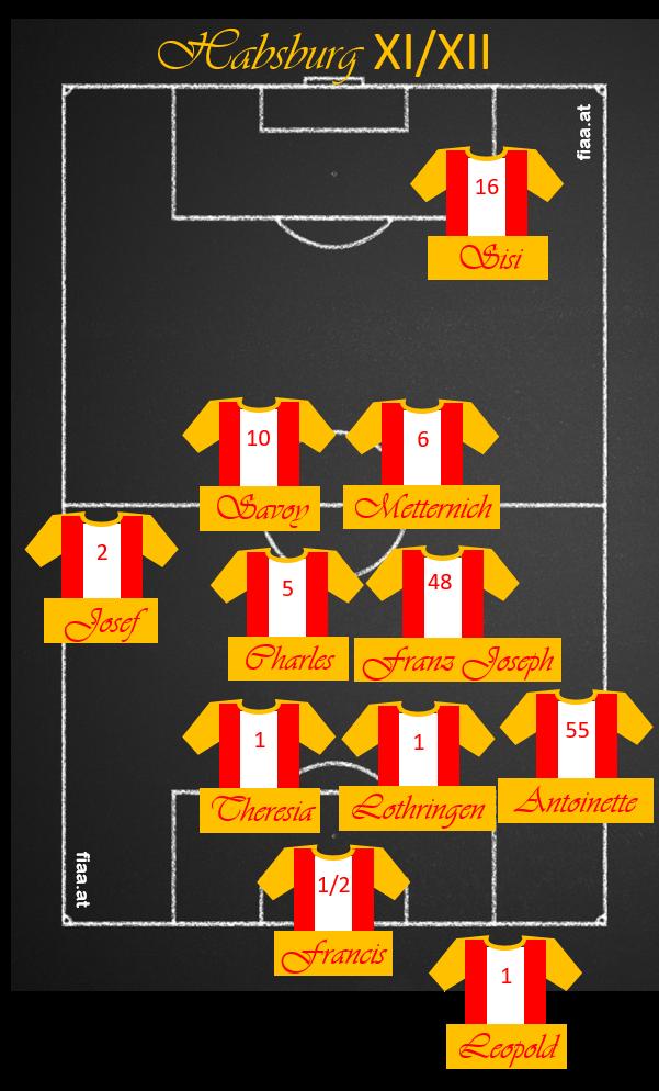 Habsburg lineup
