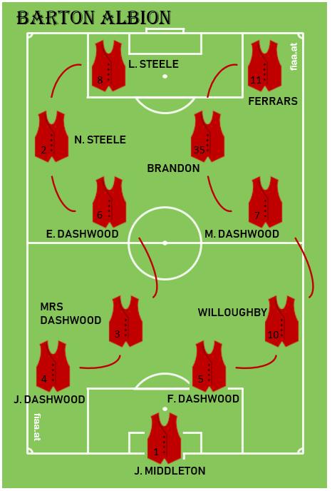 Barton Albion teamsheet