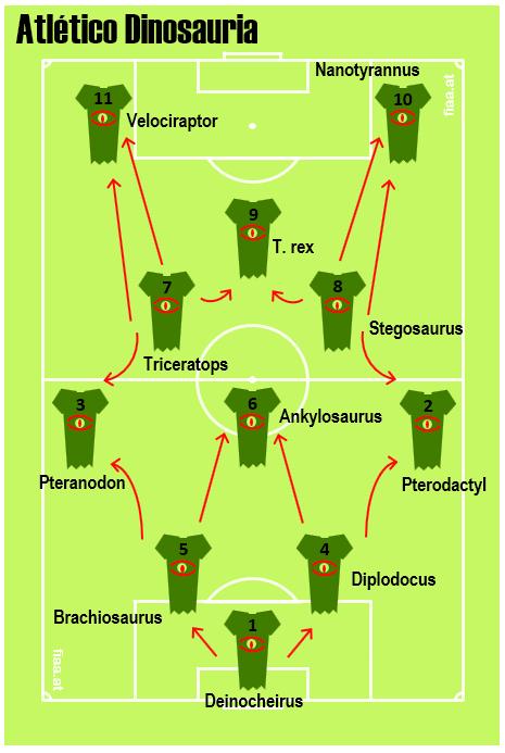 Dinosaur teamsheet