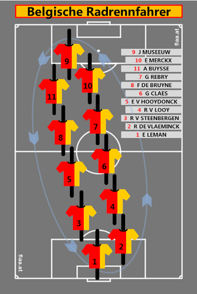 Belgian cyclists teamsheet