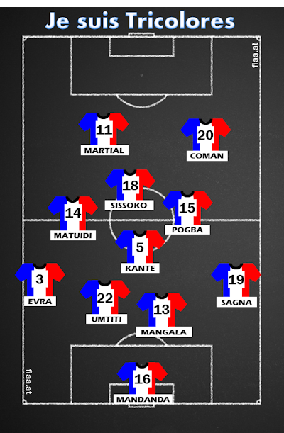 French teamsheet