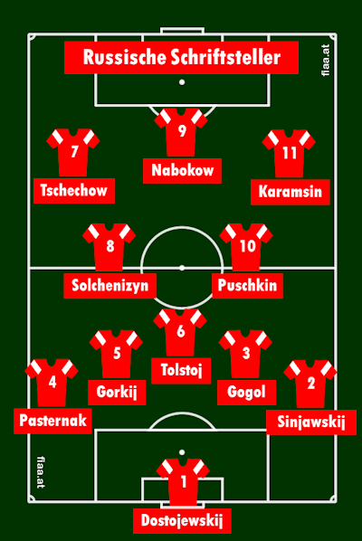 Russian authors teamsheet