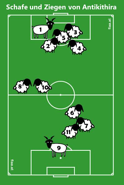 Sheep and goats teamsheet