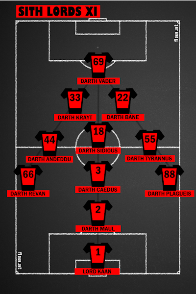 Sith Lords teamsheet