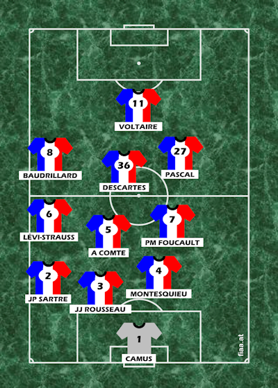 French philosophers teamsheet